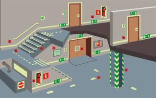 План подготовки к пожарной проверке