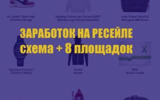 Ресейл одежды как бизнес