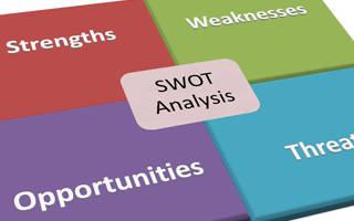 Как сделать SWOT анализ предприятия примеры?