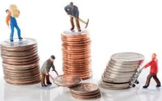 Виды оплаты труда и их характеристика