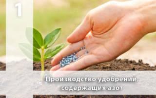 Торговля удобрениями как бизнес