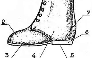 Ремонт обуви как бизнес
