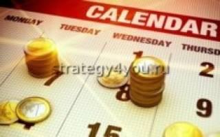 Календарь экономических событий влияющих на финансовые рынки