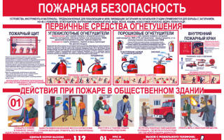 Проверка по пожарной безопасности что проверяют?