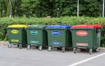 Сортировка отходов на предприятии
